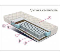 Матрац КОМФОРТ 1,6*2,0 Фловер