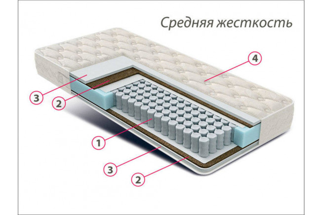 Матрац КОМФОРТ 1,4*2,0 Фловер