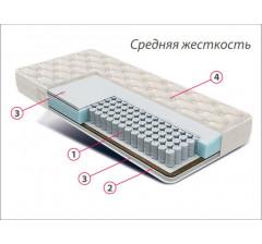 Матрац СОФТ 0,9*2,0 Сильвер